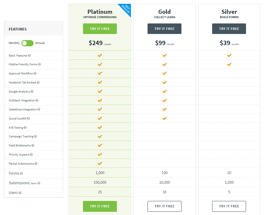 formstack Pricing and features
